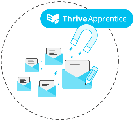 thrive apprentice lead magnets