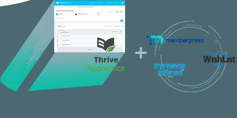 thrive apprentice membership plugin integration