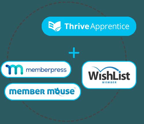 thrive apprentice membership plugins