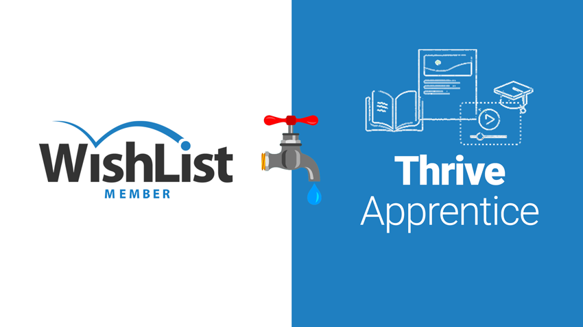 How to Drip Thrive Apprentice Modules, Chapters, and Lessons