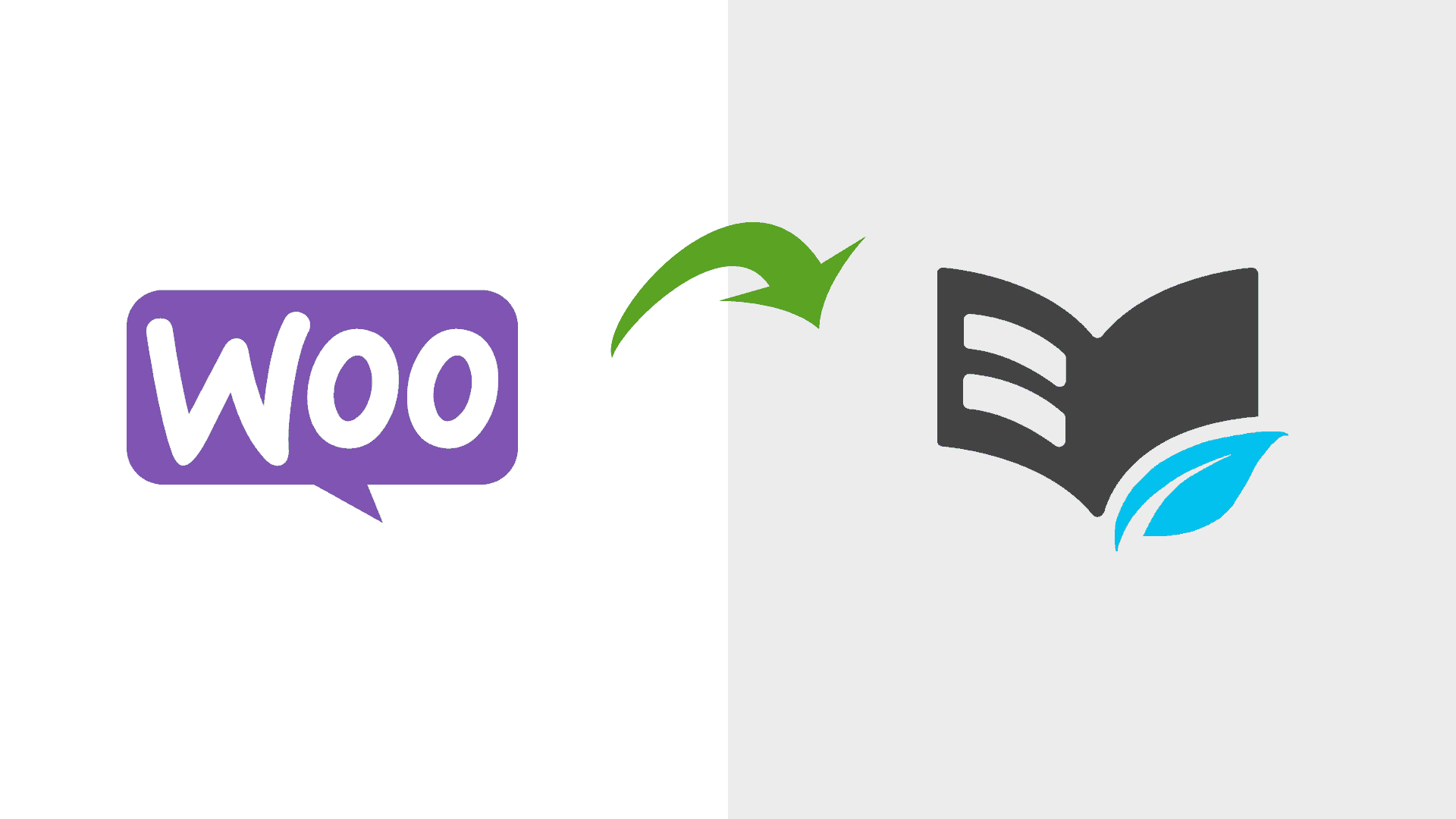 how to sell thrive apprentice courses with woocommerce